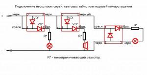 Ассоциация Экспериментальной Авиации - Передняя вилка и 91